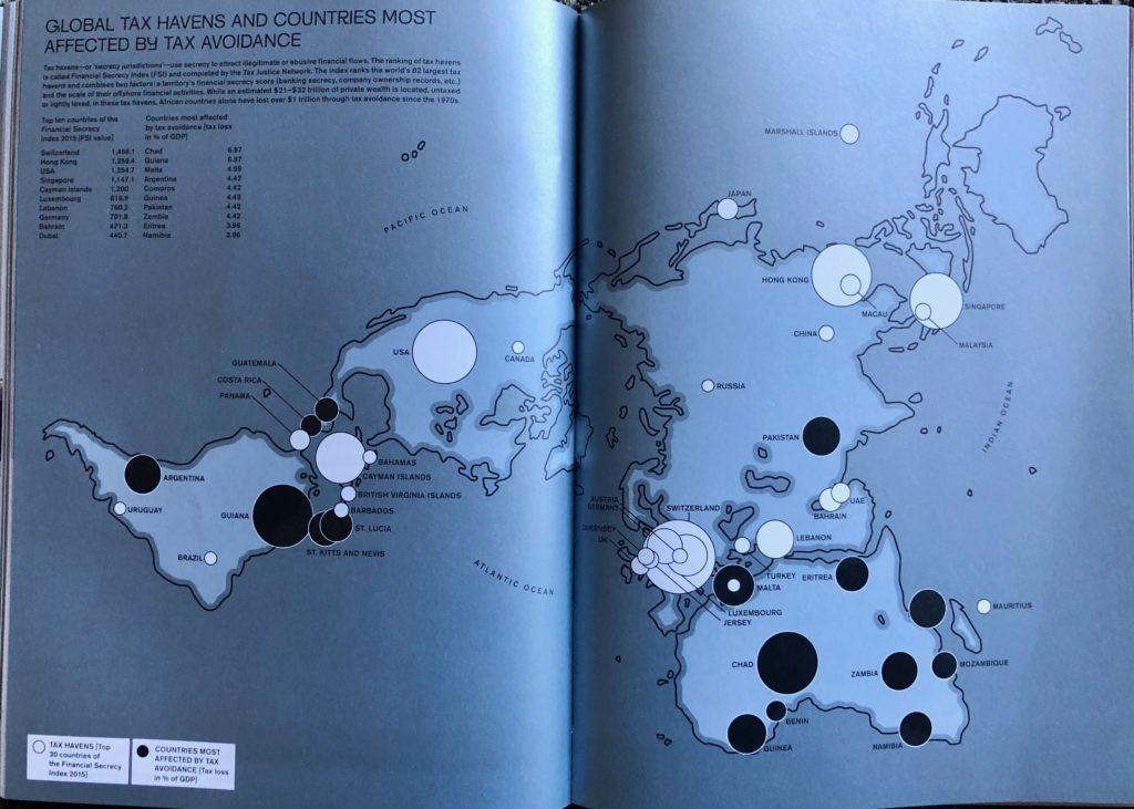 MIgrant Journal - Tax Havens
